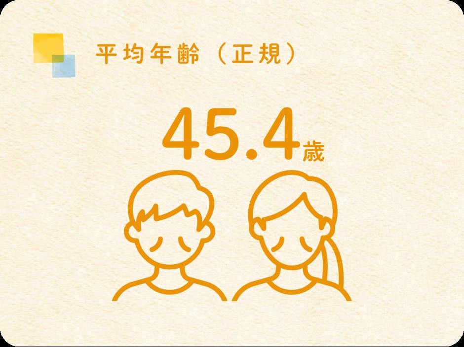平均年齢(正規)45.4歳